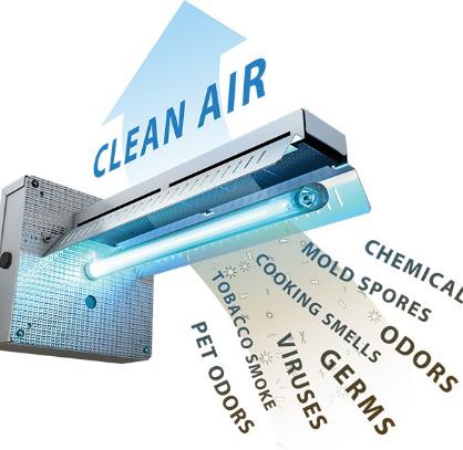UV Light Whole Home Air Purifier